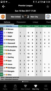 TLS Soccer -- Premier Live Opta Stats 2019/2020 screenshot 4