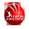 IPL Live Cricket Scores & Updates -Total Cricinfo