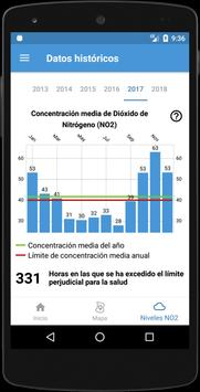 Madrid Central Información screenshot 6