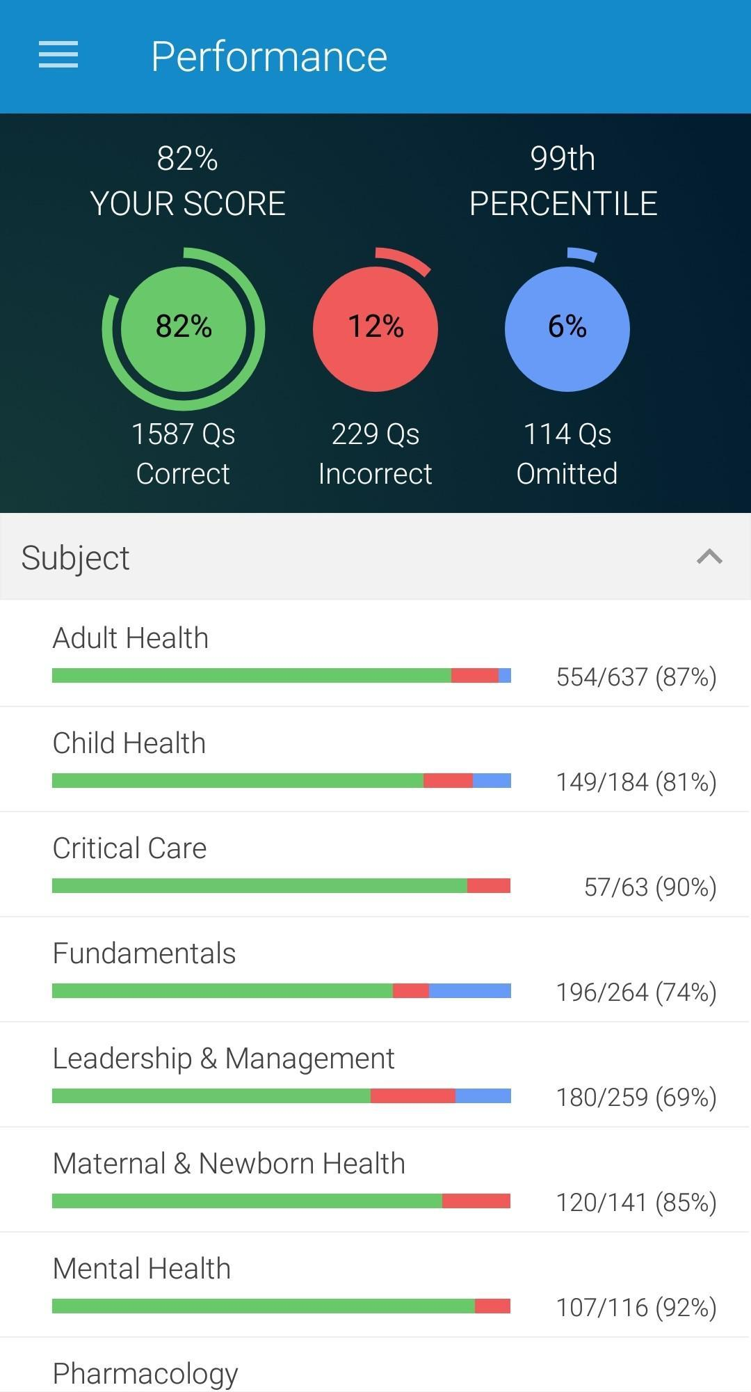 UWorld NCLEX for Android - APK Download