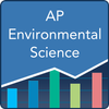 AP Environmental Science: Practice Tests, Quizzes 图标