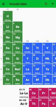 Periodic Table - Mini Chemistry and equations penulis hantaran