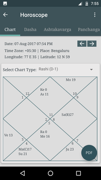 JyotishApp screenshot 2