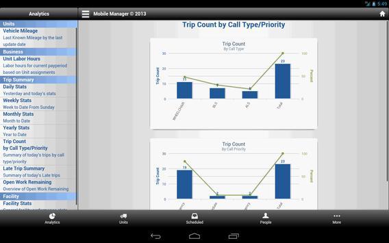 EMS Anyware - Vanguard screenshot 6