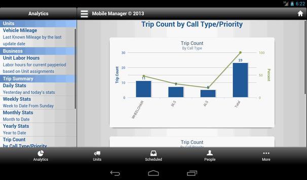EMS Anyware - Vanguard screenshot 12
