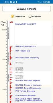 Vesuvius Volcanopedia screenshot 3