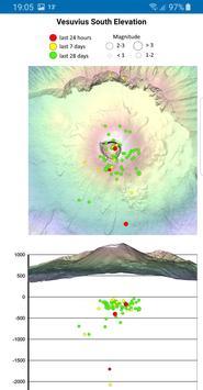 Vesuvius Volcanopedia screenshot 2