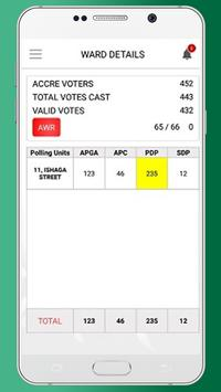 9ja Vote Monitor screenshot 4