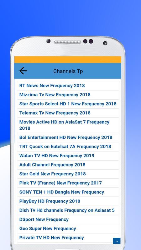 TRT World HD Tv Biss Key Channel TRT World HD t