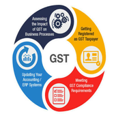 GST REGISTRATION : OFFICIAL GST REGISTRATION icon