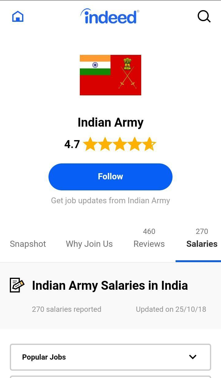 Indian Army Salaries poster