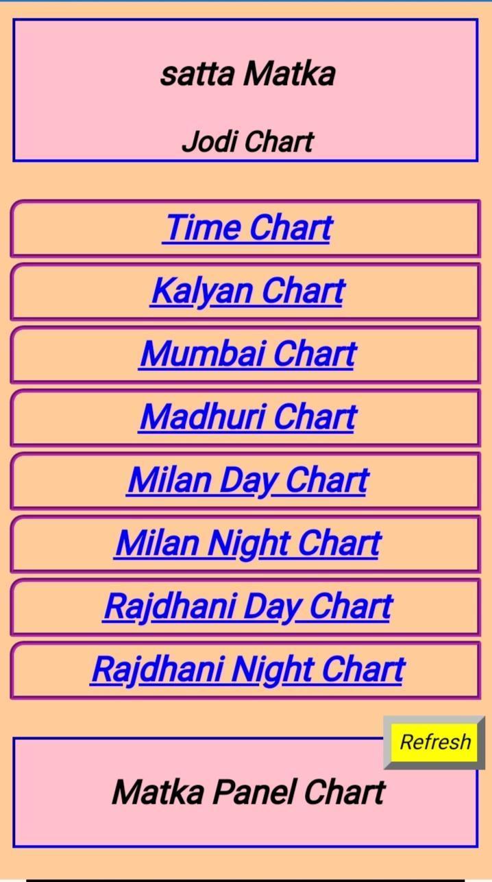 Kalyan Satta Matka Online Fast Result for Android - APK Download