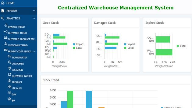 Centralized WMS screenshot 1