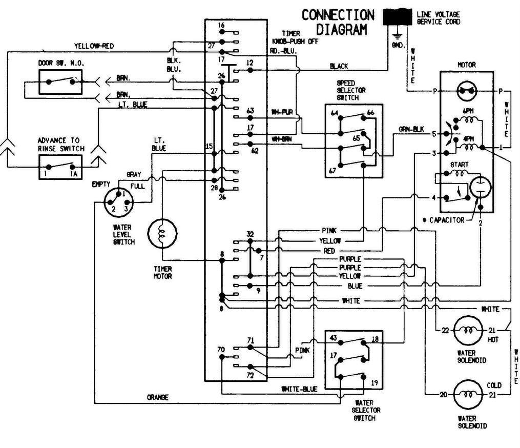 Washing Machine Wiring Diagram And Schematics from image.winudf.com