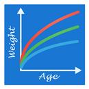 Child Growth Tracker APK