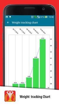 Weight Gain Calculator screenshot 2