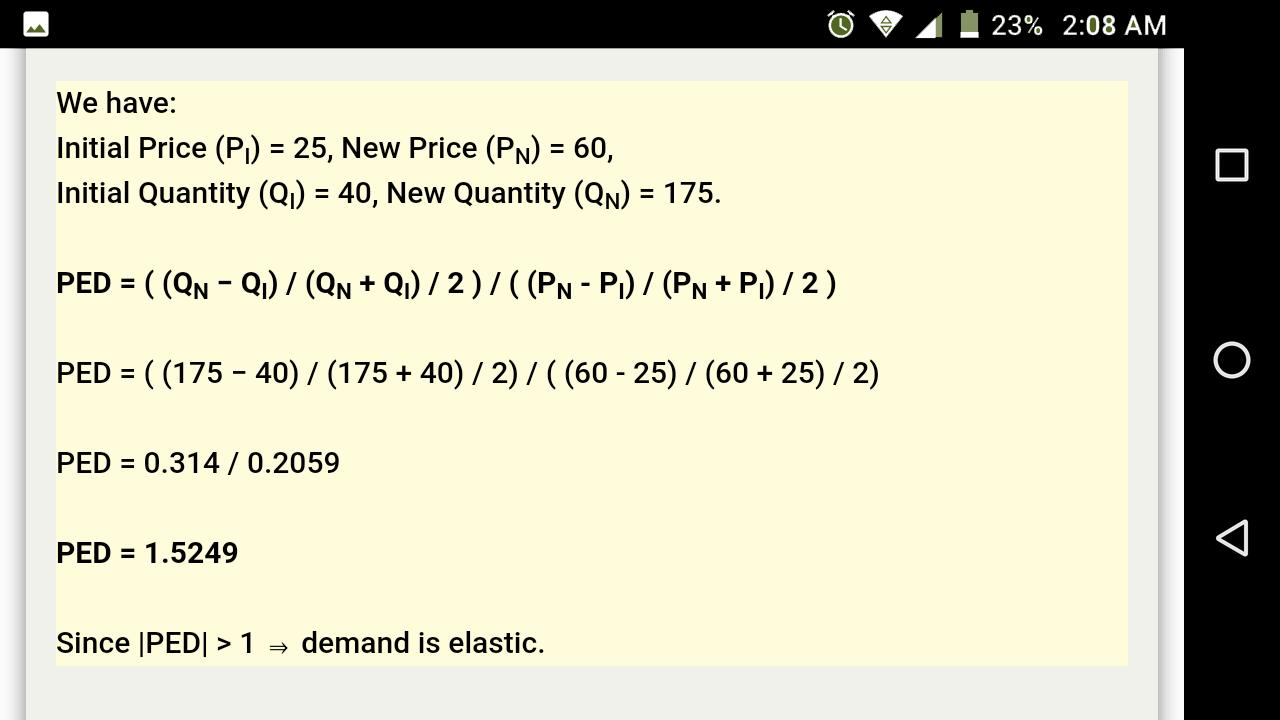 Price Elasticity Of Demand Calculator For Android Apk Download