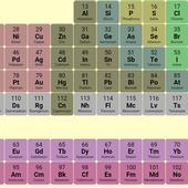 Periodic Table simgesi