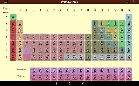 Periodic Table Ekran Görüntüsü 5