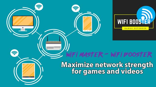 Wifi Booster - Range Extender : simulated poster