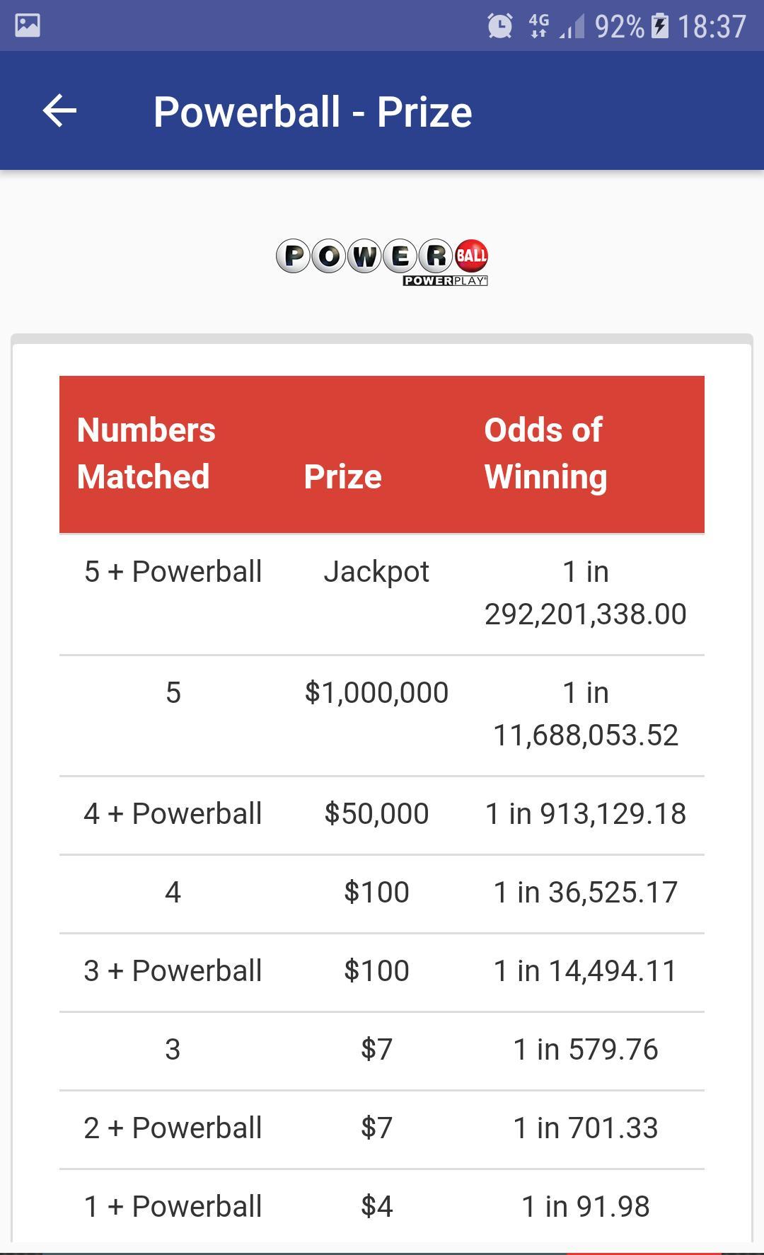 Wisconsin lottery results mega millions