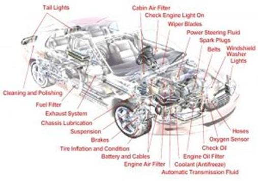 Best Wiring Diagram Car For Android Apk Download