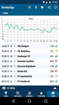 Football DE (The German 1st league) screenshot 4