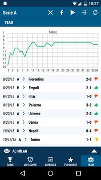 Serie A screenshot 4