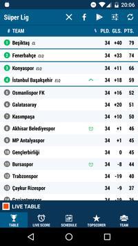 Live Score - Football Turkey poster