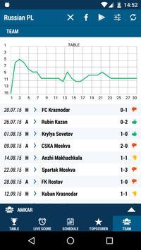 Russian Premier League screenshot 3