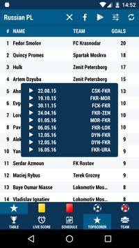 Russian Premier League screenshot 5