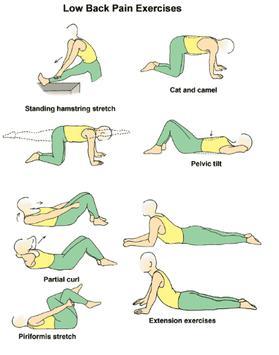 ćwiczenia jogi plakat