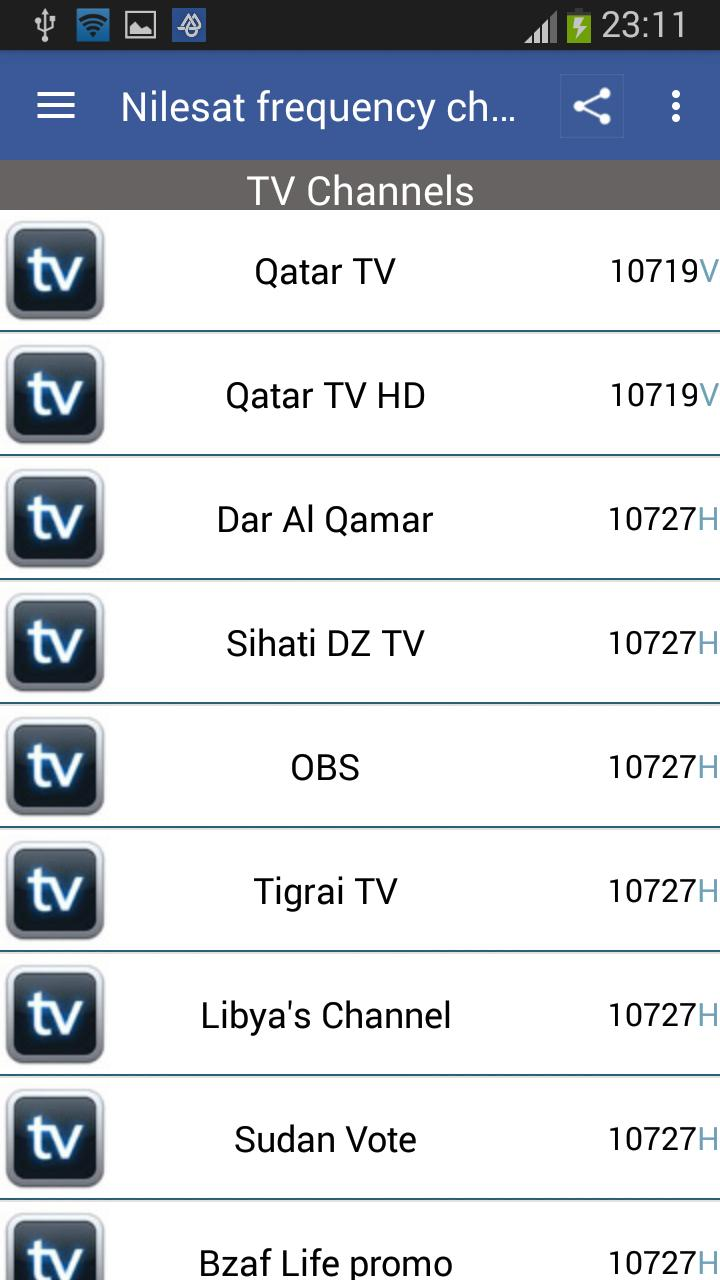 List Of Biss Key Nilesat