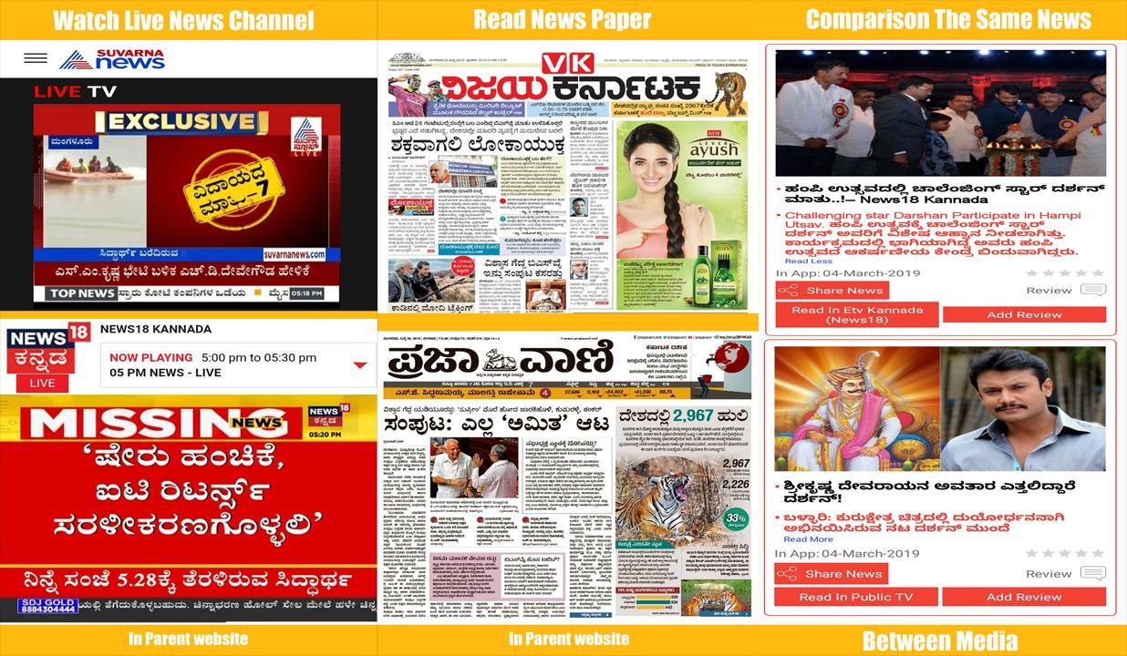 Kannada News Live:Public TV,TV9 Kannada Live &ALL for