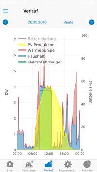 BKW Home Energy screenshot 5