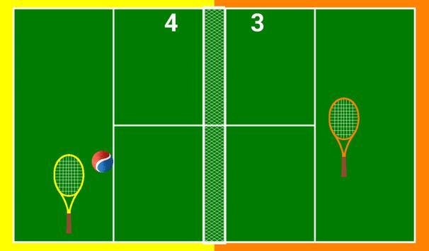 Tennis Classic HD2 screenshot 10
