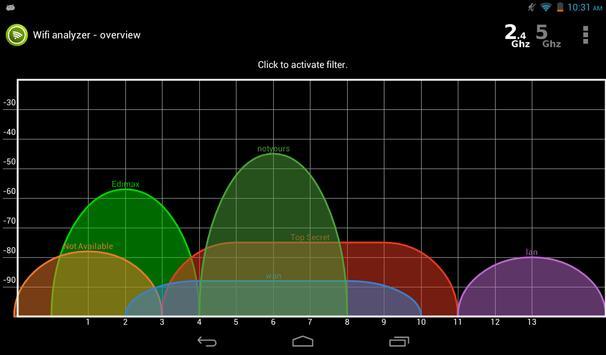 Wifi Analyzer screenshot 14