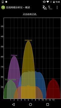 无线网络分析仪 海报
