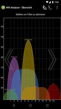 WiFi Netzwerk Analyzer Plakat