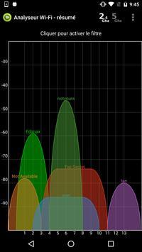 Analyseur WiFi Affiche