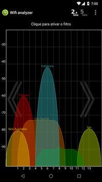 Analisador de WiFi Cartaz