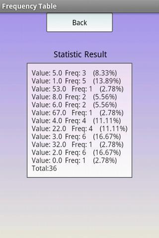 Statistik Rechner