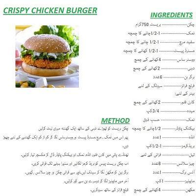 Chicken Zinger Recipe