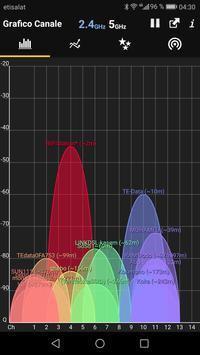 Poster Analizzatore WiFi