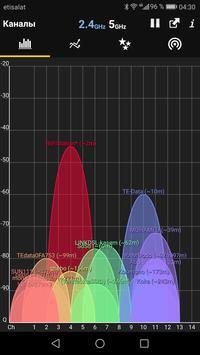 WiFi Analyzer постер