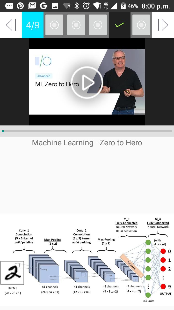 Learn Machine Learning poster