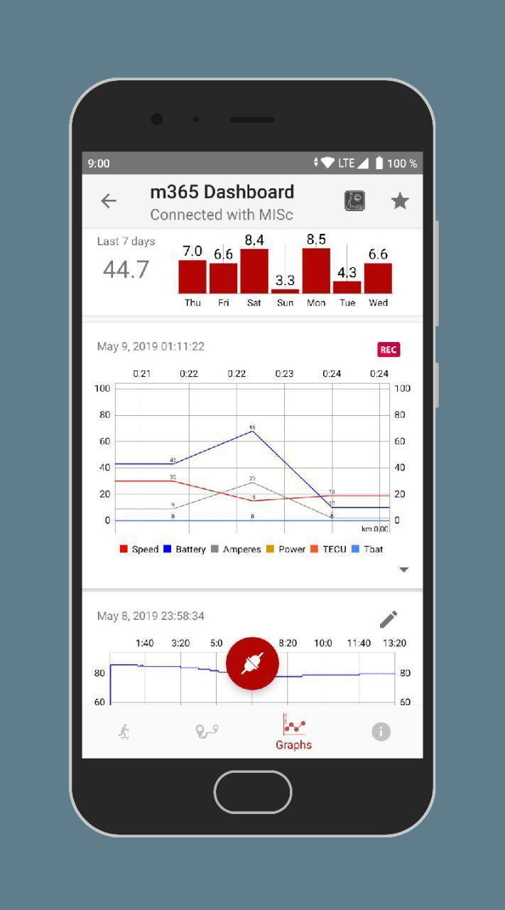 m365 Dashboard for Android - APK Download