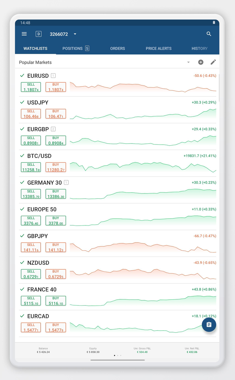 bitcoin per dieną skaičiuoklė