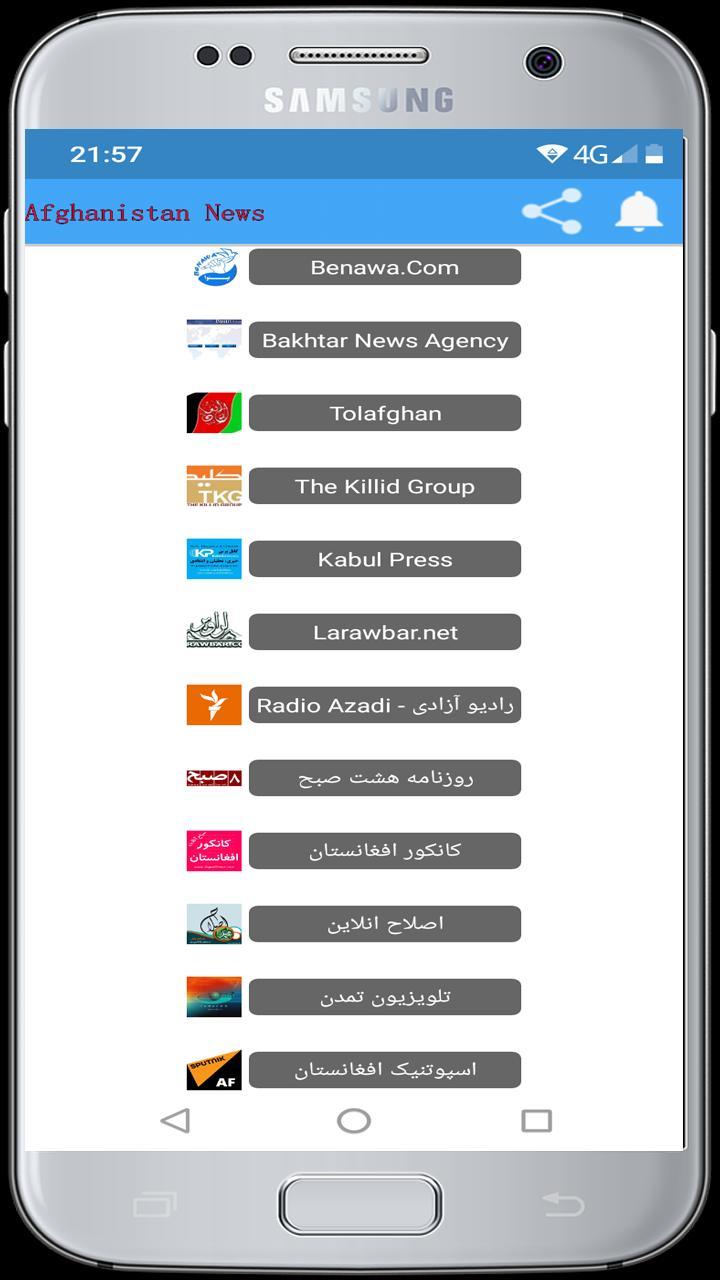 Popular Afghanistan News poster
