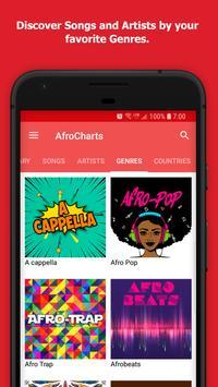 AfroCharts imagem de tela 2